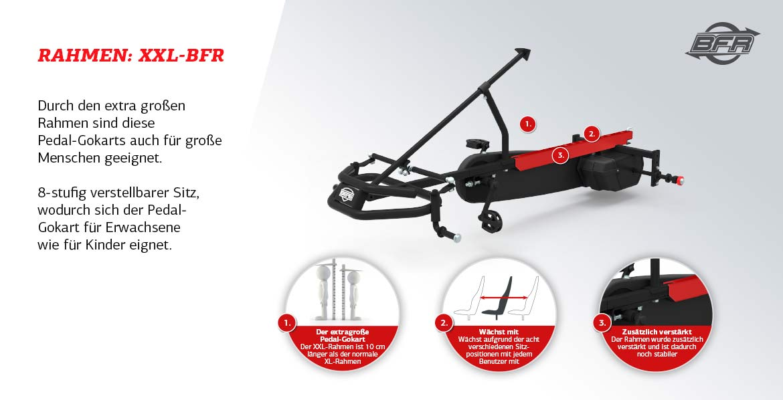 BERG XXL Black Edition E-BFR-3 Gokart bringt 100 % Fahrspaß, Das Magazin bietet Gokart-Fahrspaß für jedes Alter.